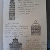 Ricordando la vacanza a Pisa - Ilario P